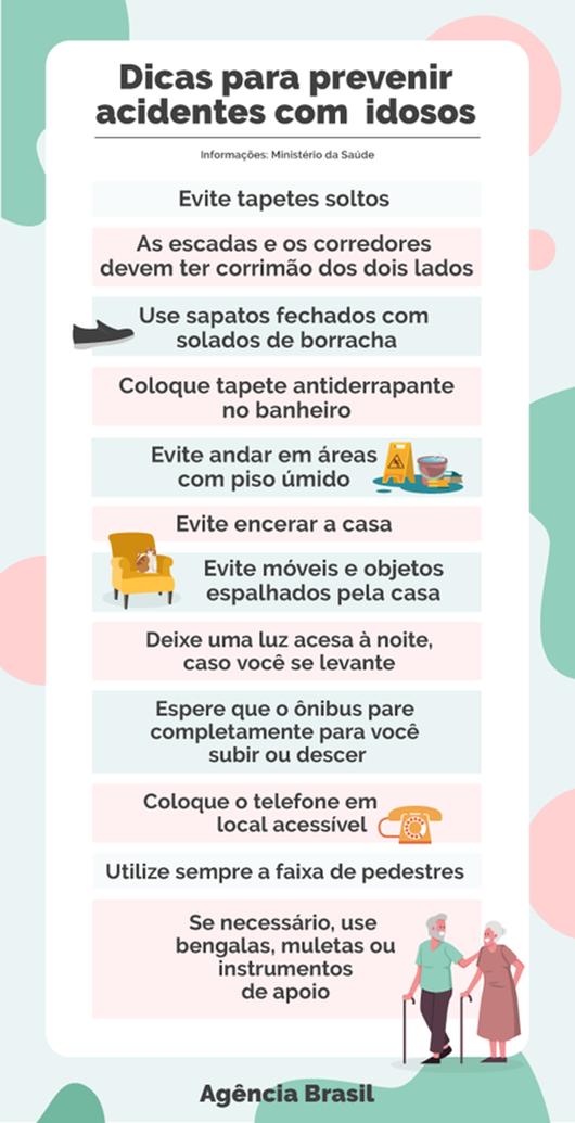 infográfico_seguranca-idosos_ABr