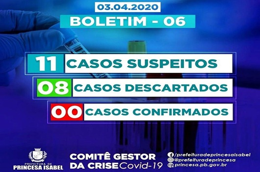 Boletim_Comitê Gestor da Crise Covid-19-Prefeitura de Princesa Isabel