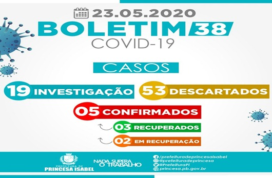 Boletim Covid-19-Prefeitura de Princesa Isabel (23-05-20)