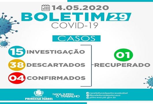 Boletim_Covid-19-Prefeitura de Princesa Isabel