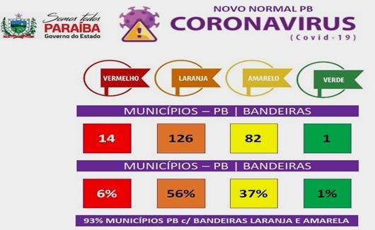 bandeiras_plano Novo Normal Paraíba'