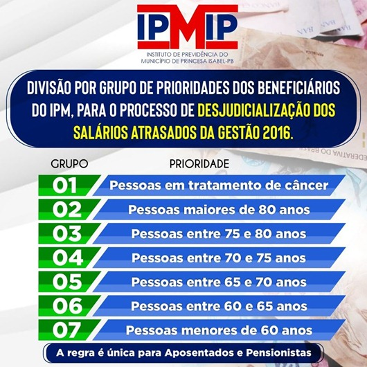IPM-Tabela