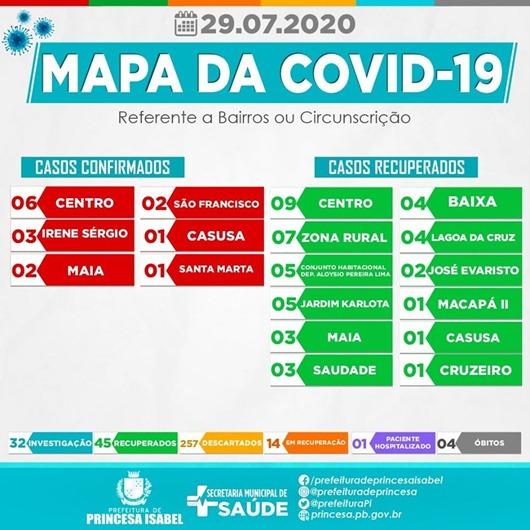 Mapa da Covid-19_Princesa Isabel