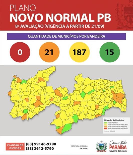 8ª Avaliação_Plano Novo Normal