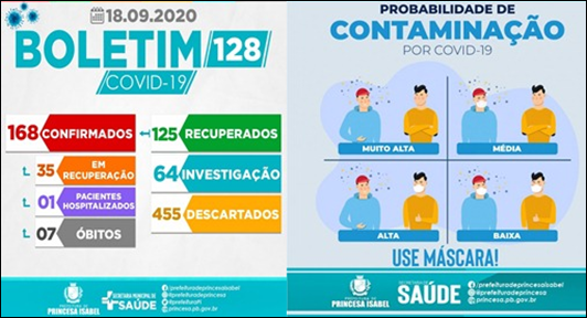 BOLETIM COVID-19_CAMPANHA DE PREVENÇÃO_SECRETARIA DE SAÚDE DE pRINCESA ISABEL