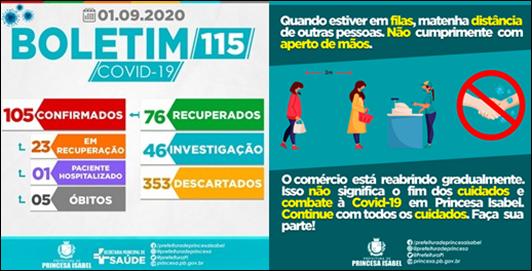 Boletim Covid-19_Secretaria de Saúde de Princesa Isabel_Campanha de Prevenção