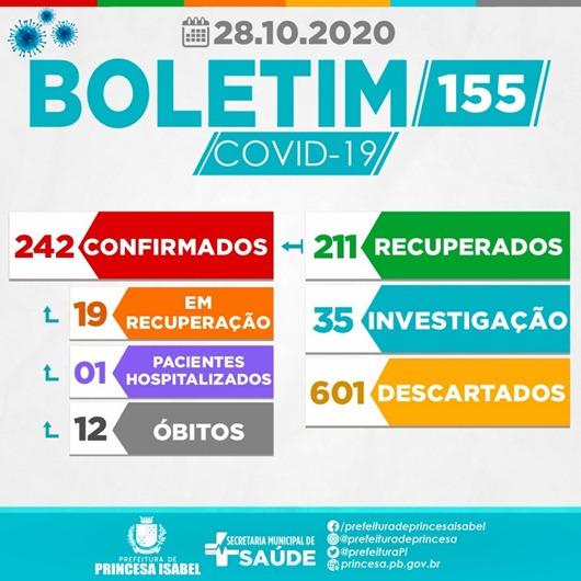 Boletim Covid-19-Secretaria de Saúde de Princesa Isabel