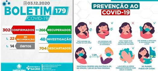 BOLETIM COVID-19_CAMPANHA PREVENTIVA_SECRETRARIA DE SAÚDE DE PRINCESA ISABEL