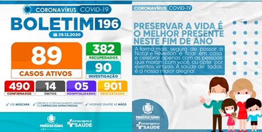 bBOLETIM COVID-19_CAMPANHA PREVENTIVA_SECRETARIA DE SAÚDE DE PRINCESA ISABEL