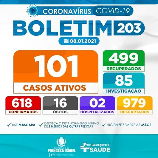 Boletim Covid-19_Secretaria de Saúde de Princesa Isabel