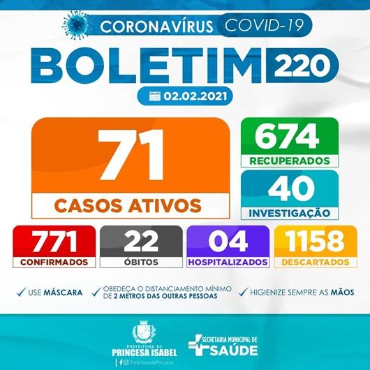 Boletim Covid-19_Prefeitura de Princesa Isabel