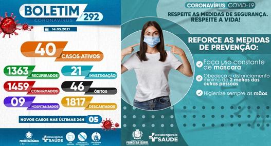 BOLETIM COVID-19_CAMPANHA PREVENTIVA_ SECRETARIA DE SAÚDE DE PRINCESA  ISABEL