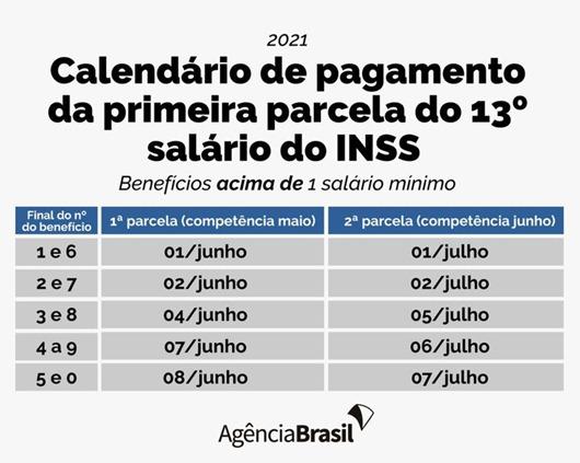 calendário do 13º salário_INSS