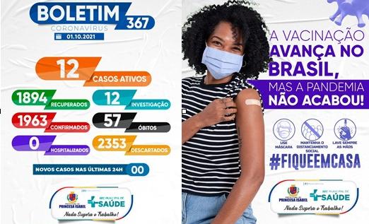 BOLETIM COVID-19_CAMPANHA PREVENTIVA_SECRETARIA DE SAÚDE DE PRINCEA ISABEL